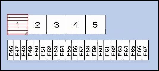 Бмв 5 е39 Предохранители в багажнике (схема)